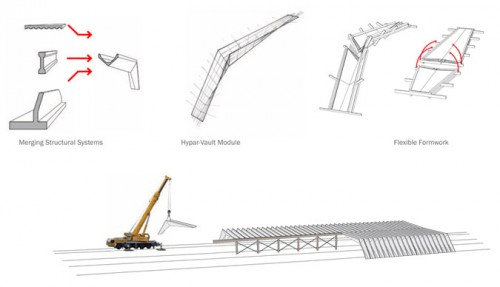 Winning entry by MVVA with HNTB of New York (Courtesy ARC Project)