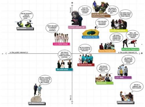 Concept behind Interboro's design for MoMA P.S.1 (Courtesy Interboro)