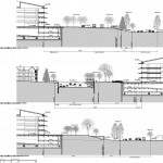 Section. (Courtesy Foster & Partners)