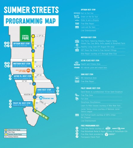 Summer Streets 2011 route map. (Courtesy NYC DOT)