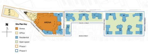 Frank Gehry's master plan for Atlantic Yards. (Courtesy SHoP)