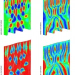 Modeling the wall's curvature (Infrared)