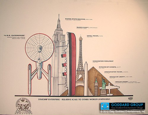 Comparison of Starship Enterprise to other world monuments. (Courtesy Goddard Group)