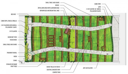 Site plan for Seattle's UpGarden P-Patch. (Courtesy UpGarden P-Patch)
