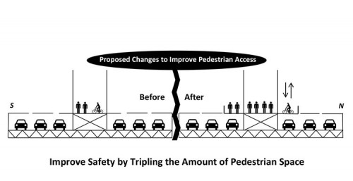 Proposed changes to improve pedestrian access (Courtesy Office of Brad Lander)
