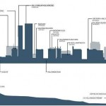 Contextual site sections. (Courtesy Handel Architects)