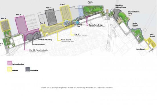 Brooklyn Bridge Park phasing map. (Courtesy Brooklyn Bridge Park)