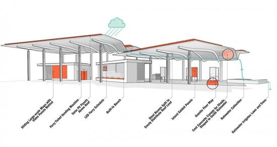 Diagram of the Boston Harbor Island Pavilion. (Courtesy Utile)