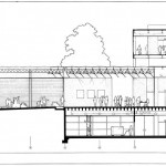 Renzo Piano's Menil Collection. (Courtesy Renzo Piano Building Workshop)