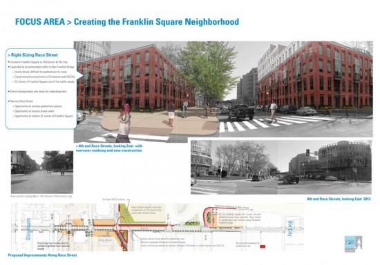 "The Philadelphia City Planning CommisionCommission's ""In Progress Philadelphia 2035 plan (Courtesy of Save the Roundhouse)"