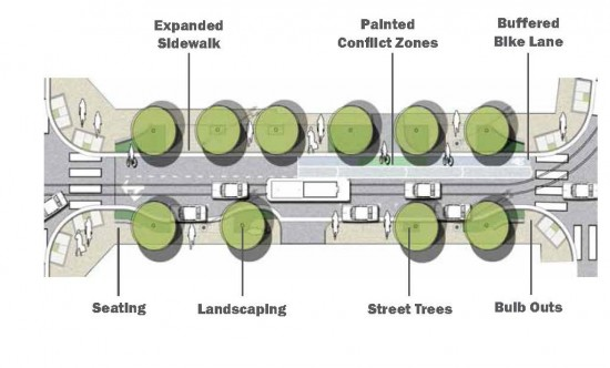 More proposed ideas for pedestrian and cyclist improvements. (Courtesy My Figueroa)