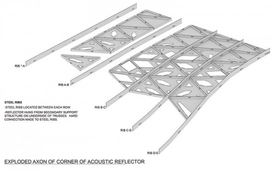 The panels are secured to rows of steel ribs. (courtesy LMN Architects)