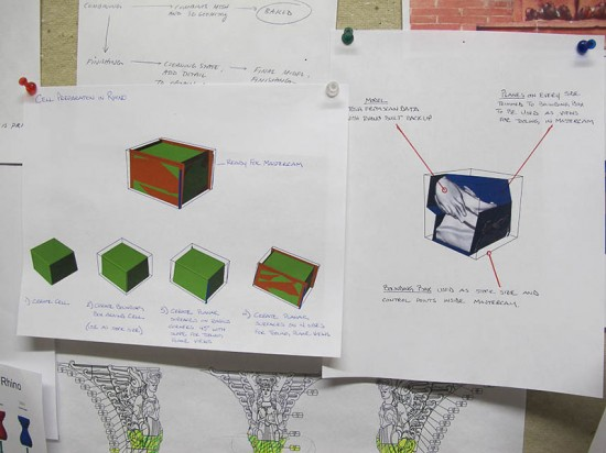Fabrication notes in the Boston Valley ARCH Design Lab (Mitchell Bring/Boston Valley Terra Cotta)