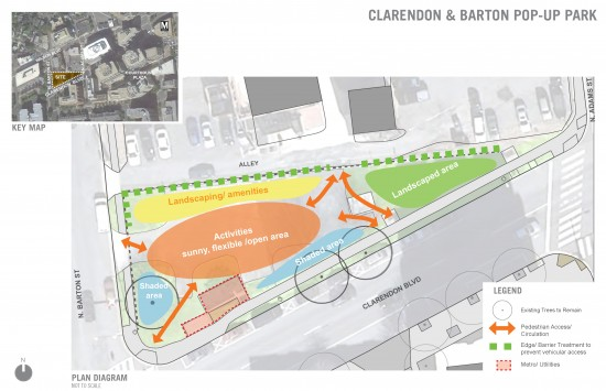 Clarendon & Barton Pop-Up Park, Site Analysis Diagram (Courtesy PeakDemocracy.com)