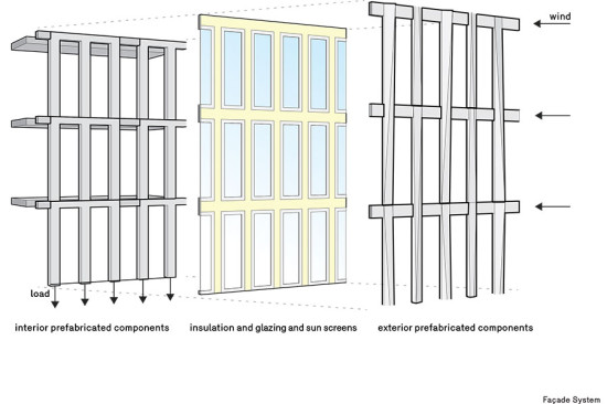 The facade system is comprised of three components. (courtesy Barkow Leibinger)