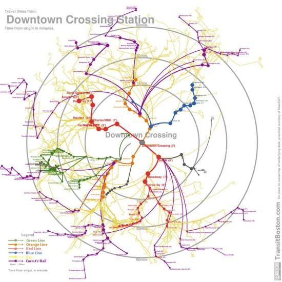 Travel Times (Courtesy of MBTA)