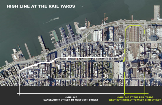Once complete, the High Line will extend form Gansevoort to 34th Street, tying together the Meatpacking District, West Chelsea and Hell's Kitchen (Courtesy Friends of the High Line)
