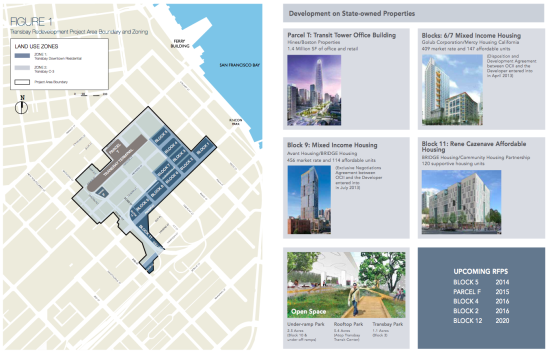 Transbay Redevelopment Project Area Boundary and Zoning (Office of Community Investment and Infrastructure)