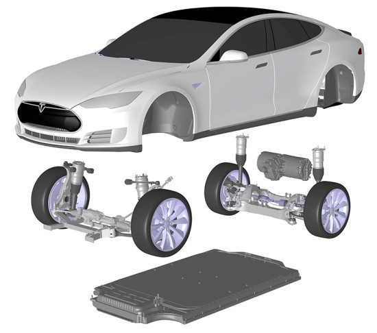 Diagram of the Tesla Model S showing its battery pack. (Courtesy Tesla Motors)