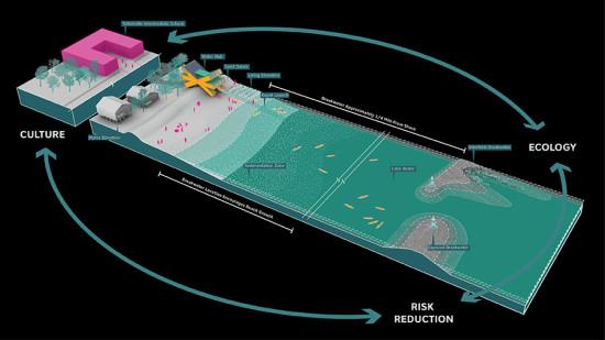 SCAPE's plan for Tottenville, Staten Island. (Courtesy SCAPE)