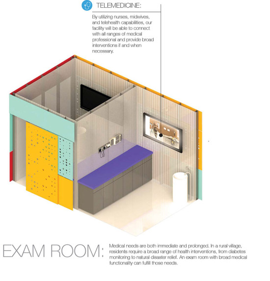 Layout of interior rooms. (Courtesy Moved to Care)
