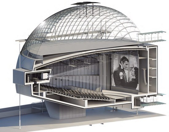 Cross section of the Academy Museum Premiere Theater, with a public entrance from the mezzanine level, and the Academy Museum Rooftop Terrace. (Courtesy Academy Museum)
