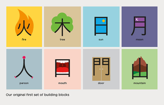 Chineasy. Backed by 5,475 project supporters on Kickstarter. (Courtesy Kickstarter)