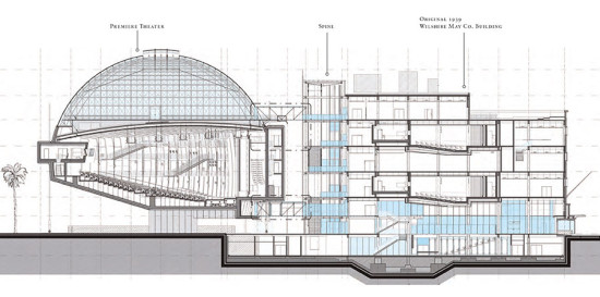 Cross section of the Academy Museum of Motion Pictures as seen from Fairfax Avenue. (Courtesy Academy Museum)