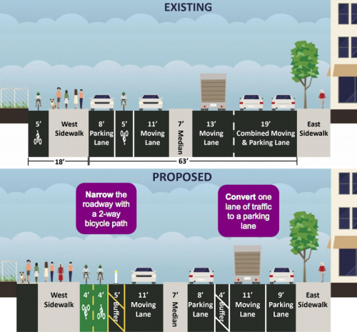 he before-and-after of Kent Avenue. (Courtesy DOT)