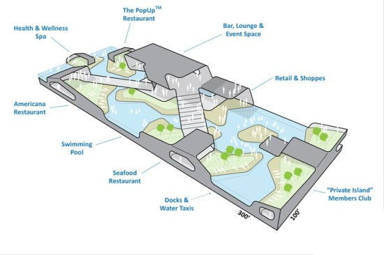 breakwater chicago (SPACE Architects + Planners)
