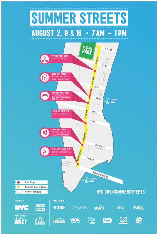 Summer Streets 2014 (Courtesy nyc.gov)
