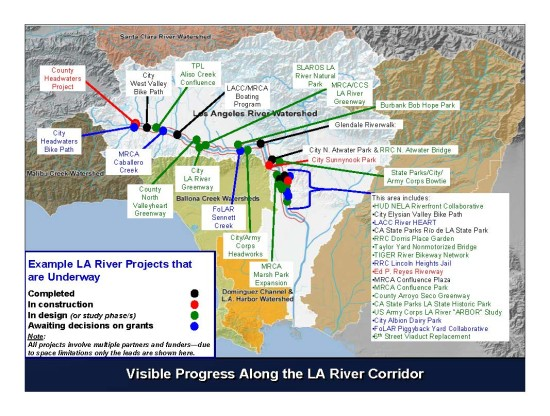 Map of planned projects along the LA River (LA Bureau of Engineering)