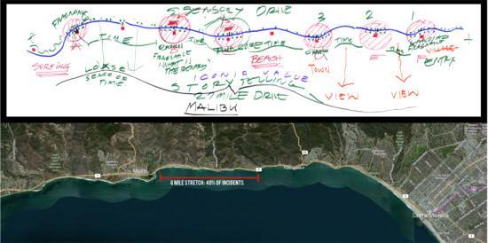 Jerde's PCH diagrams (Jerde)