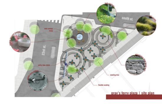 Grays Ferry Site Plan (Courtesy Bergmann Associates)