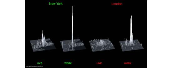 City density (Courtesy LSE)