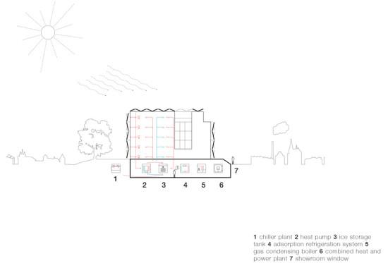 Building Diagram, courtesy kadawittfeldarchitektur