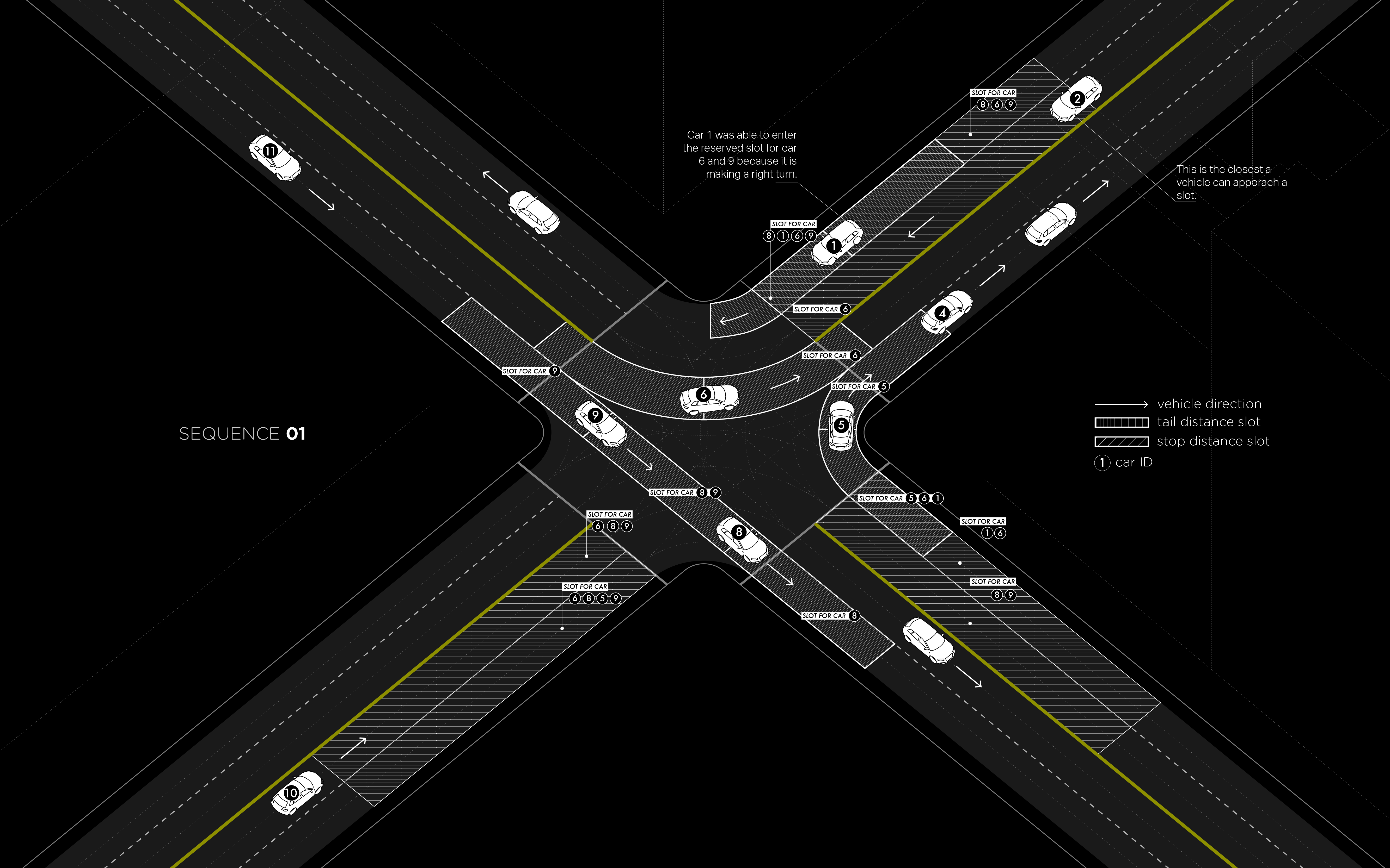 Will the rise of self-driving vehicles signal the death of the ...