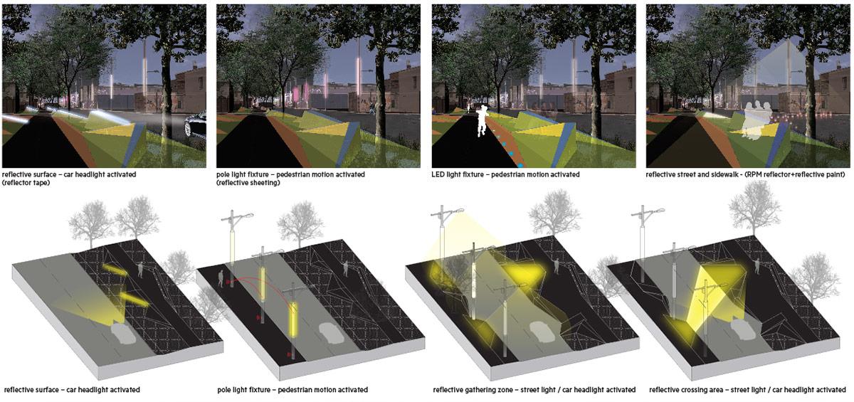 Healthy street for Interactive landscape design