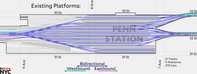 (BEFORE) A plan to turn the platforms at Penn Station into a through-running station by adding bidirectional lines. (Courtesy ReThink Studio)