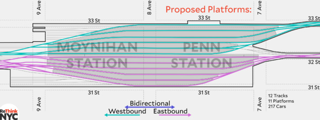 (AFTER) ReThink NYC's plan to turn the platforms at Penn Station into a through-running station by adding bidirectional lines. (Courtesy ReThink Studio)
