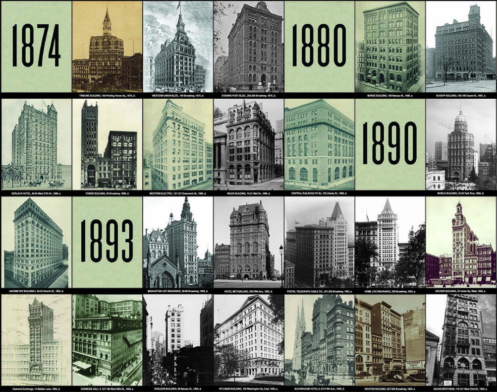 Interactive old Manhattan skyscraper map shows NYCs early high – Manhattan Interactive Map