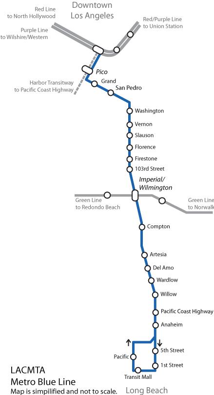 L.A. Metro Blue Line